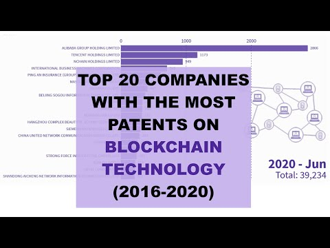 Blockchain Technology: Top 20 Companies With The Most Patents (2016-2020) [Intellectual Property]