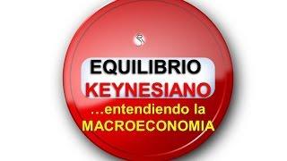 MACROECONOMIA - EQUILIBRIO de KEYNES