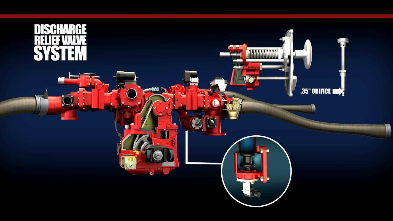 Pierce Fire Engine Pump Diagram Schematic Diagrams Waterous Enthusiast Wiring U2022 Truck Water System