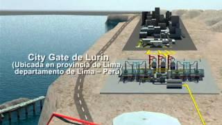 La Cadena de Valor del Gas Natural en el Perú
