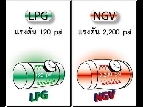 รู้เฟื่องเรื่อง LPG & NGV By MaxTV / 4 Mar 2017