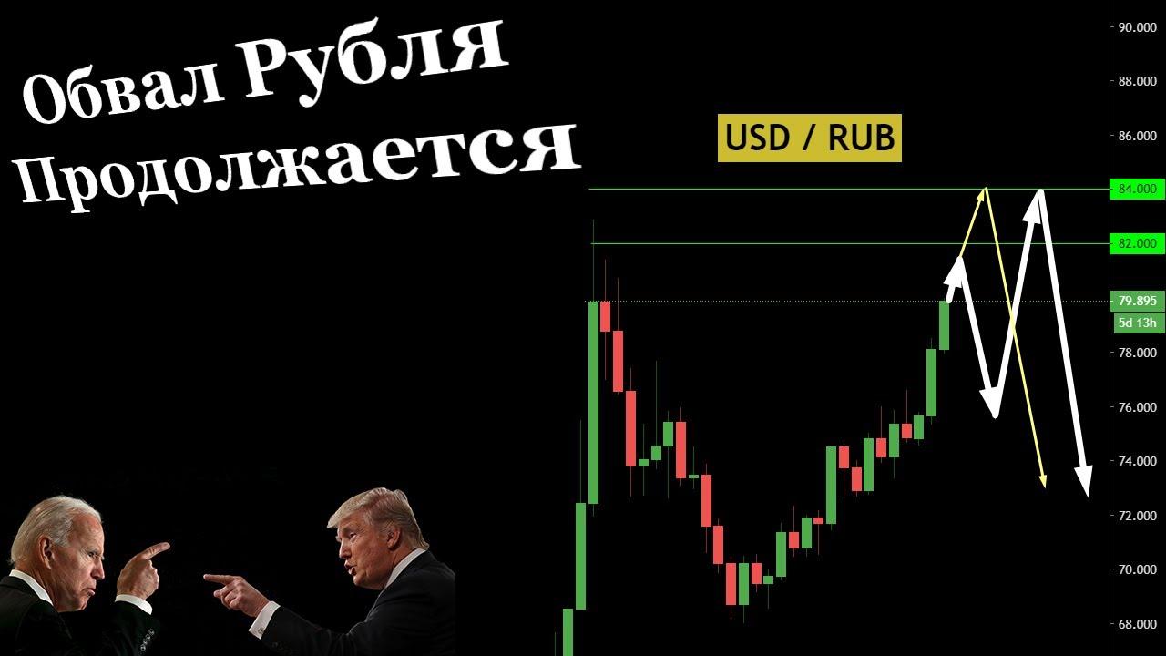 Обвал Рубля. Трамп vs Байден. Новые 2.2 трлн. $ в Экономику