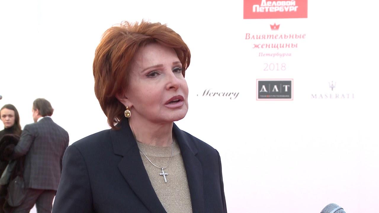 Росстройинвест директора фото