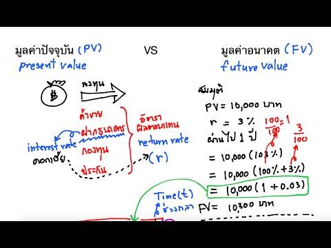 Financeง่ายๆ : เรื่องมูลค่าปัจจุบัน(PV), มูลค่าอนาคต(FV) และดอกเบี้ยทบต้น