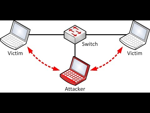 Man In The Middle Attack (ARP spoofing) part 1