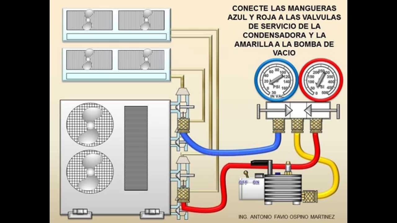 Instalacion aire multisplit video animado youtube - Mejor sistema de calefaccion electrica ...