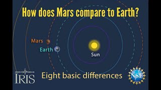 Mars Compared to Earth—Eight basic differences  (Educational)