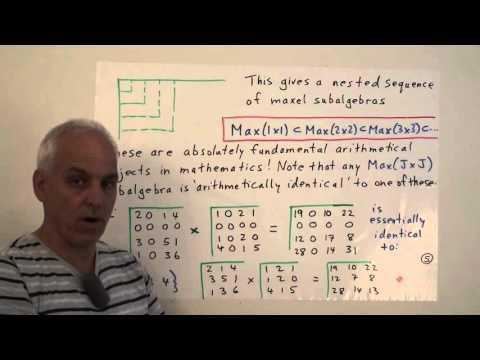 MathFoundations170: Maxel algebra! II