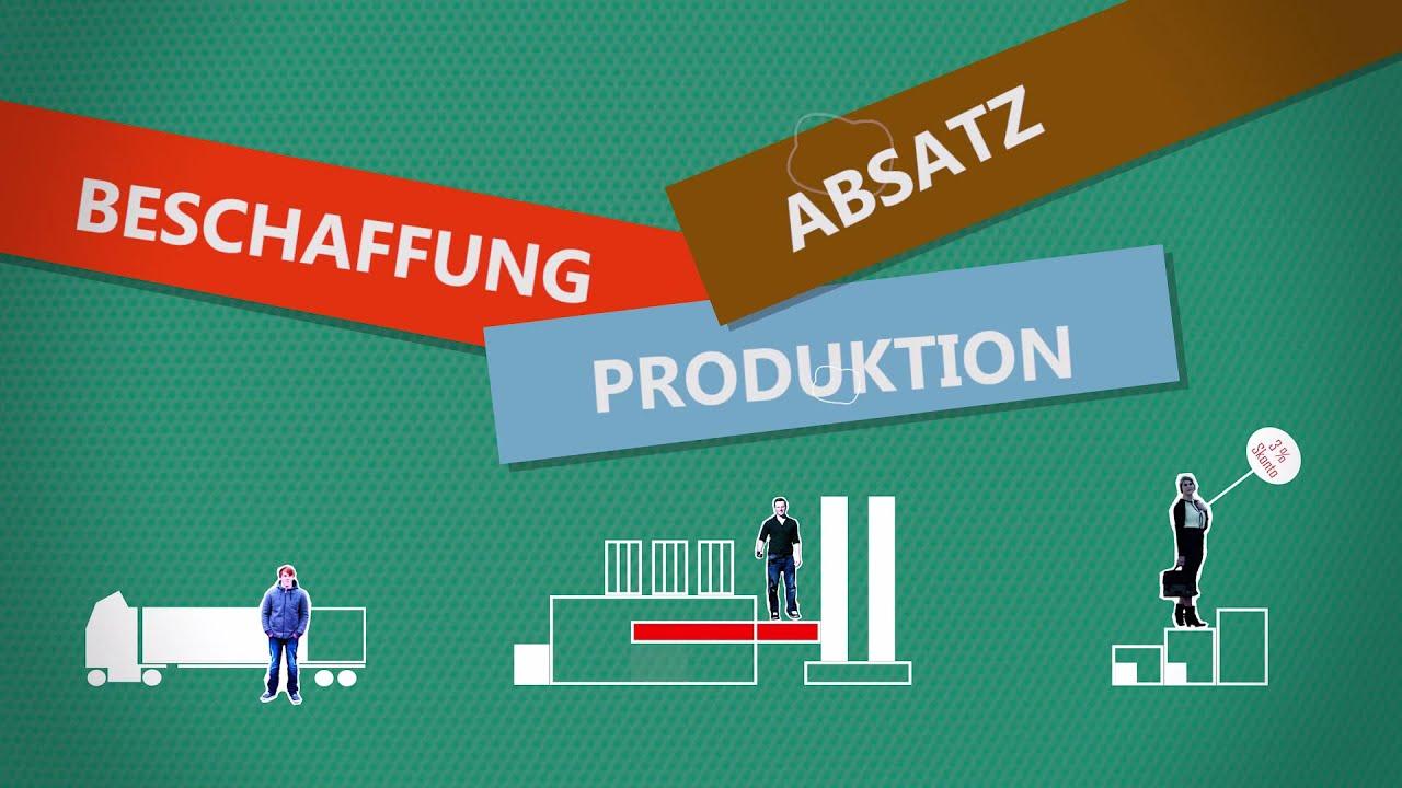 BESCHAFFUNG * PRODUKTION * ABSATZ - Ein Ausbildungsfilm der ...