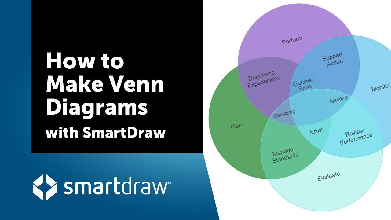 how to make venn diagrams with smartdraw - Smartdraw Support