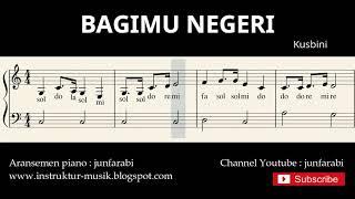 not balok bagimu negeri - lagu wajib nasional - doremi / solmisasi
