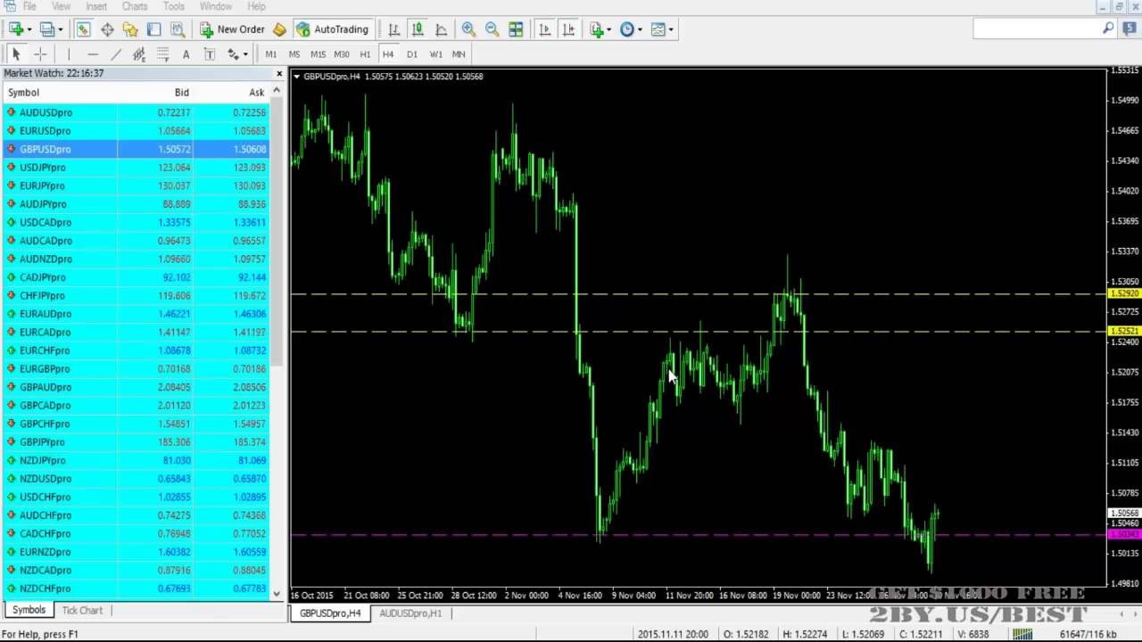 Binary Options - Trading or Gambling?   Finance Magnates