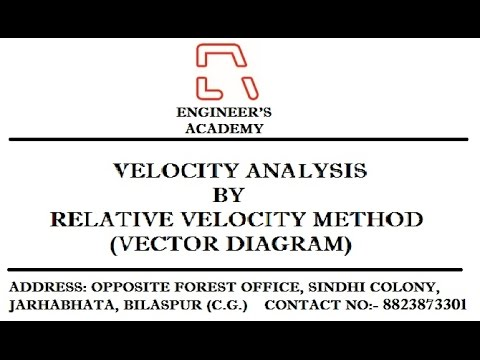Velocity analysis by relative velocity method velocity diagram velocity analysis by relative velocity method velocity diagram youtube ccuart Choice Image
