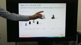 Аккумуляторы GBA 12V 6.0Ah & 3.0Ah