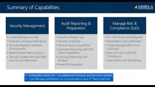Arbela Audit & Security Manager - Best Practices of AX Security