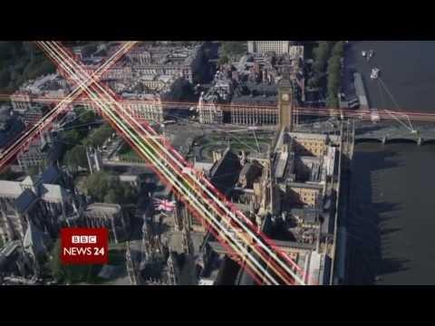 BBC News 2013 Countdown (News 24 2006 mix)