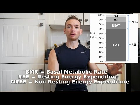 Metabolic Adaption To Dieting; Overcoming Weight Loss Plateaus