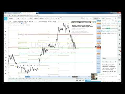 how-to-analyse-forex-trading-charts---technical-analysis