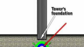911: Why 2/3rd of WTC got vaporized