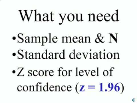 Use the given confidence level and sample data to find the margin of error