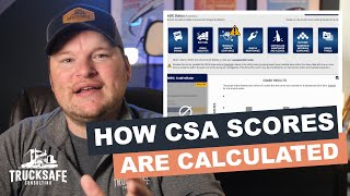How CSA scores are calculated   Introduction