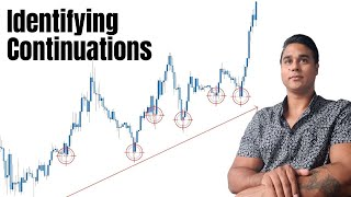 How To Identify The End Of A Pullback/Exhaustion - Trend Trading TIPS
