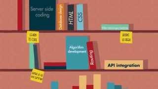 Comprehensive Ruby on Rails Tutorial Series