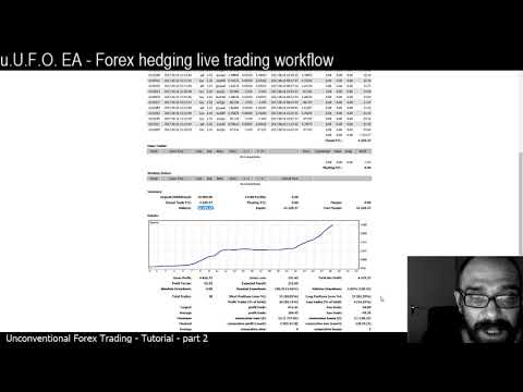 Sure fire forex hedging strategy ea