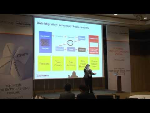 Yeni Nesil Veri Entegrasyonu Forumu - Julie Lockner: De-Risk Your Application Go-Lives