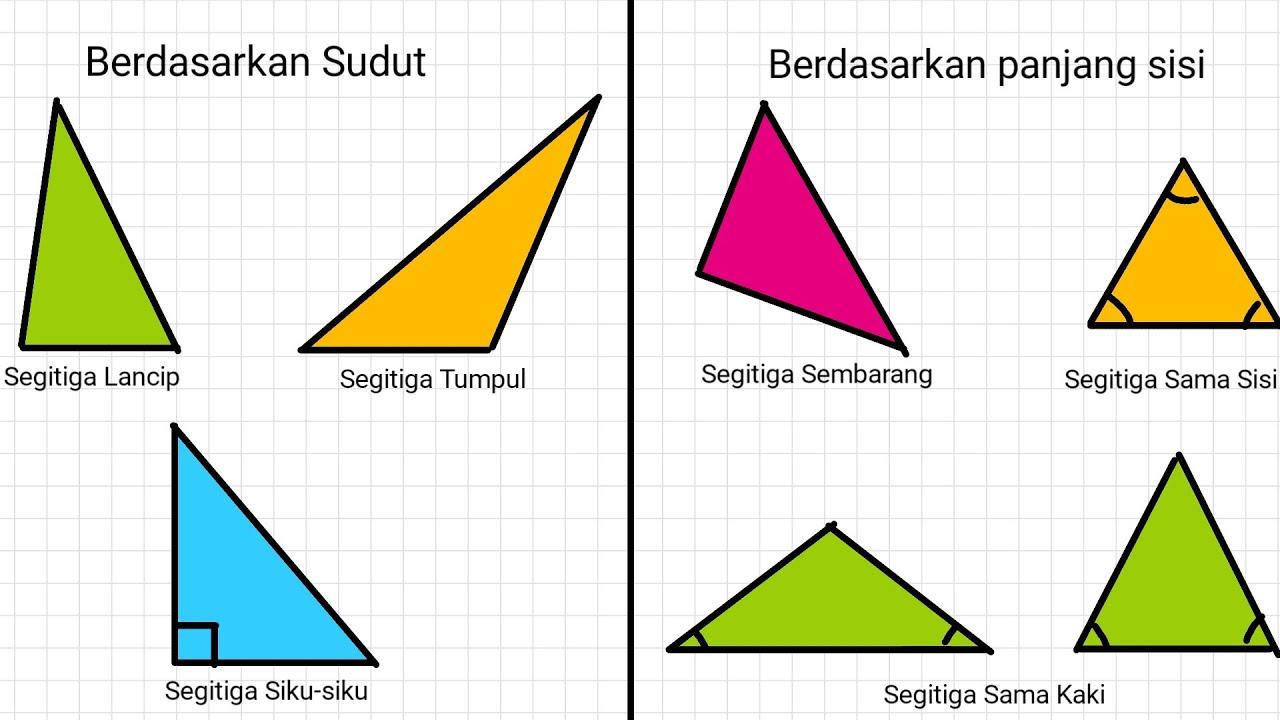 Menggambar Bangun Geometri Bangun Datar   Bentuk Segitiga