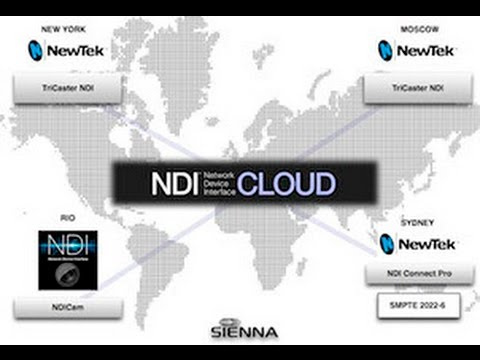 NewTek NDI News: NDI Cloud (14,000 miles in 0.5 seconds)