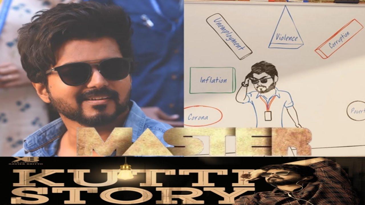 master song kutti story thalapathy vijay anirudh ravichander lokesh kanagaraj review