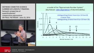 """Defining Cognitive Science 