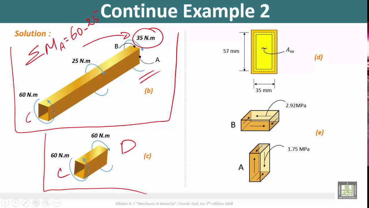 Strength of Materials - Tutorial (rectangular cross ...