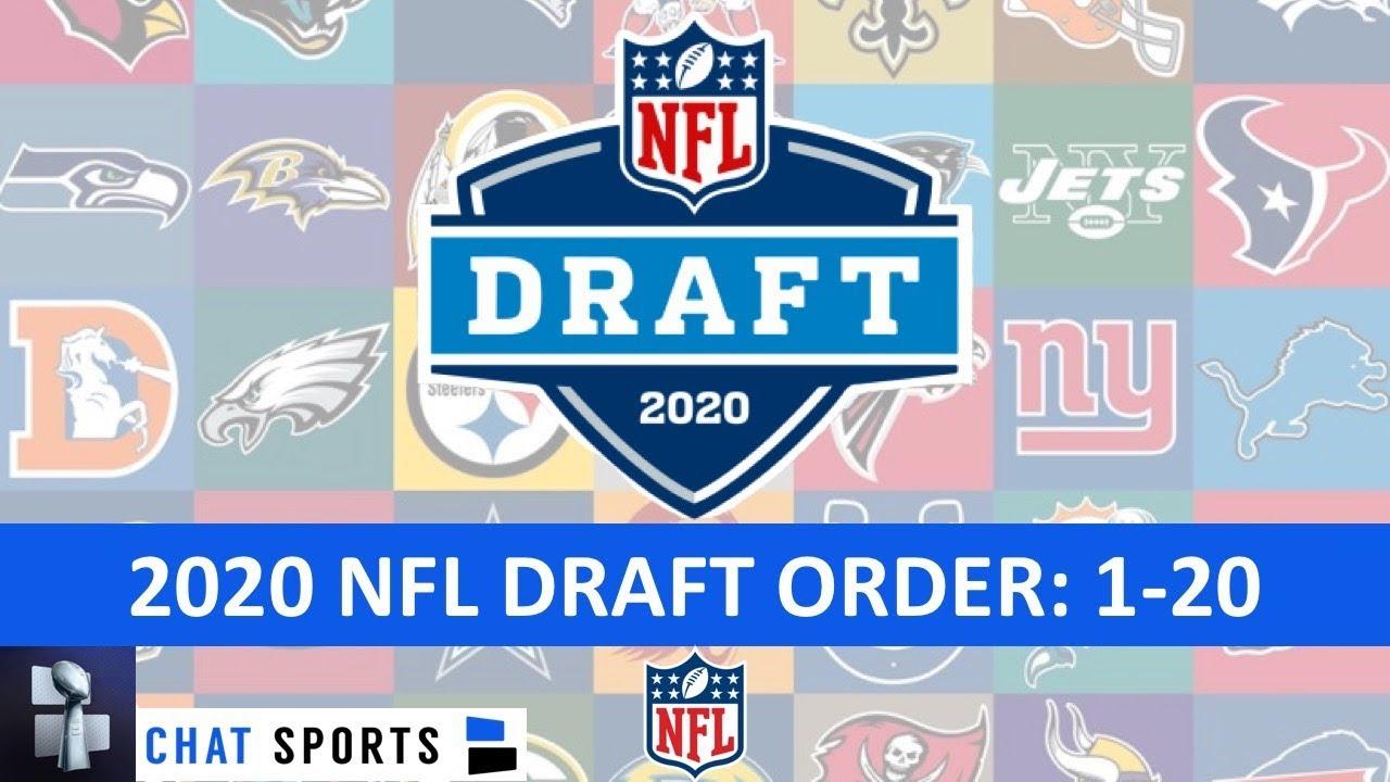 2020 NFL Draft order: Falcons to draft at No. 16