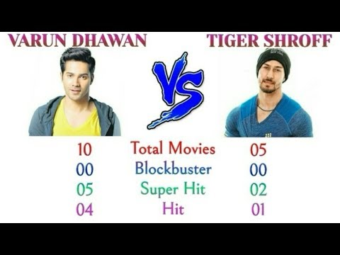 Varun Dhawan vs Tiger Shroff Comparison 2018,Lifestyle | Net Worth | Unknown Facts #HabibNews