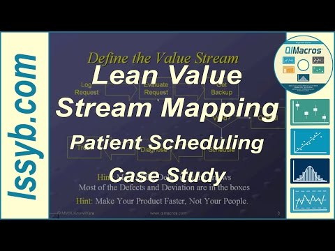 Lean Value Stream Mapping Case Study - Patient Scheduling
