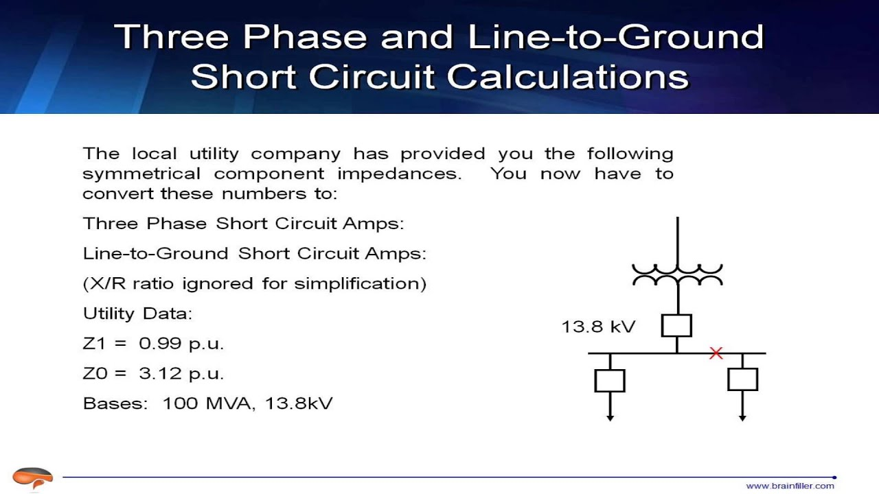 Short circuit calculations and symmetrical components part 1