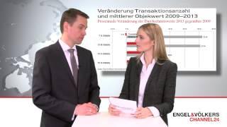Engel & Völkers Marktbericht Wohn- und Geschäftshäuser - Interview mit Dirk Beller