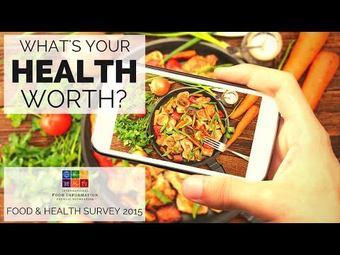 2015 Food and Health Survey Media Webcast
