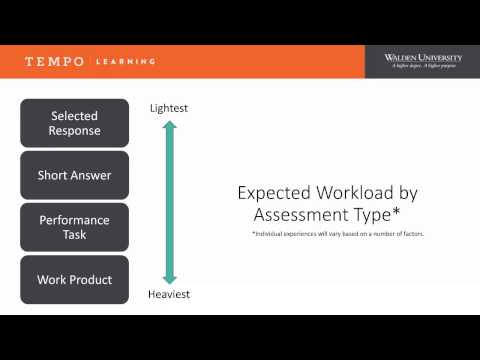 Tempo Learning's 4 Assessment Types