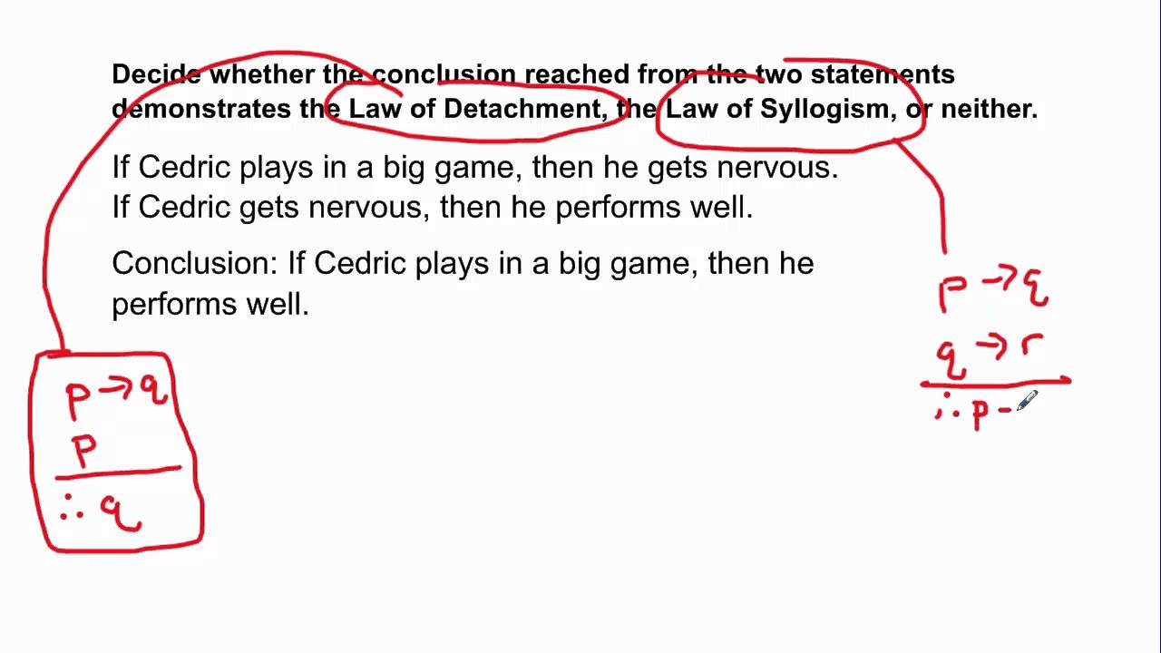 Law Of Syllogism 31274 Usbdata