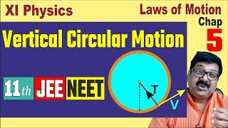 Vertical Circular Motion, Laws of Motion, Class 11 Physics, JEE, NEET