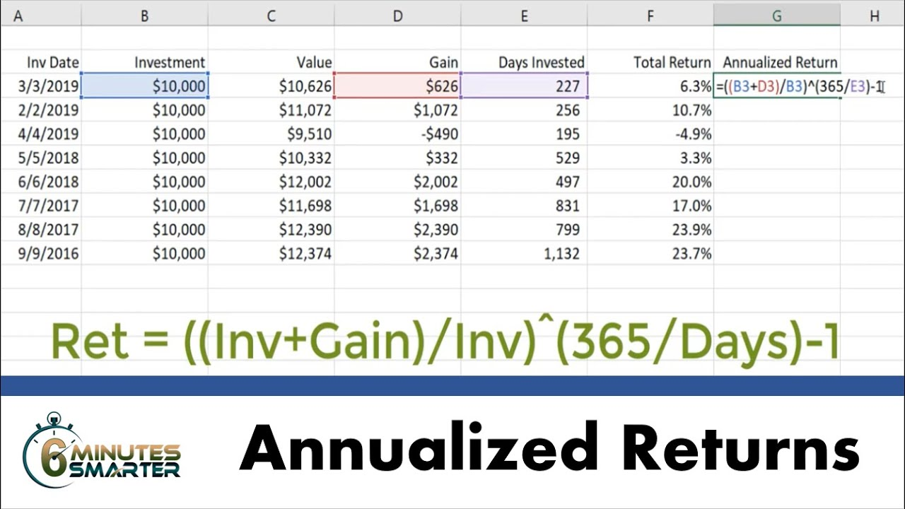 Calculate annual return investment excel main street investment pitman nj
