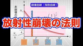 ハイレベル高校物理 原子導入12/14 放射性崩壊の法則