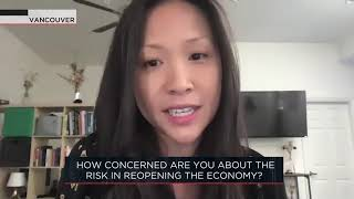 How concerned are you about the risk in reopening the economy? | Outburst