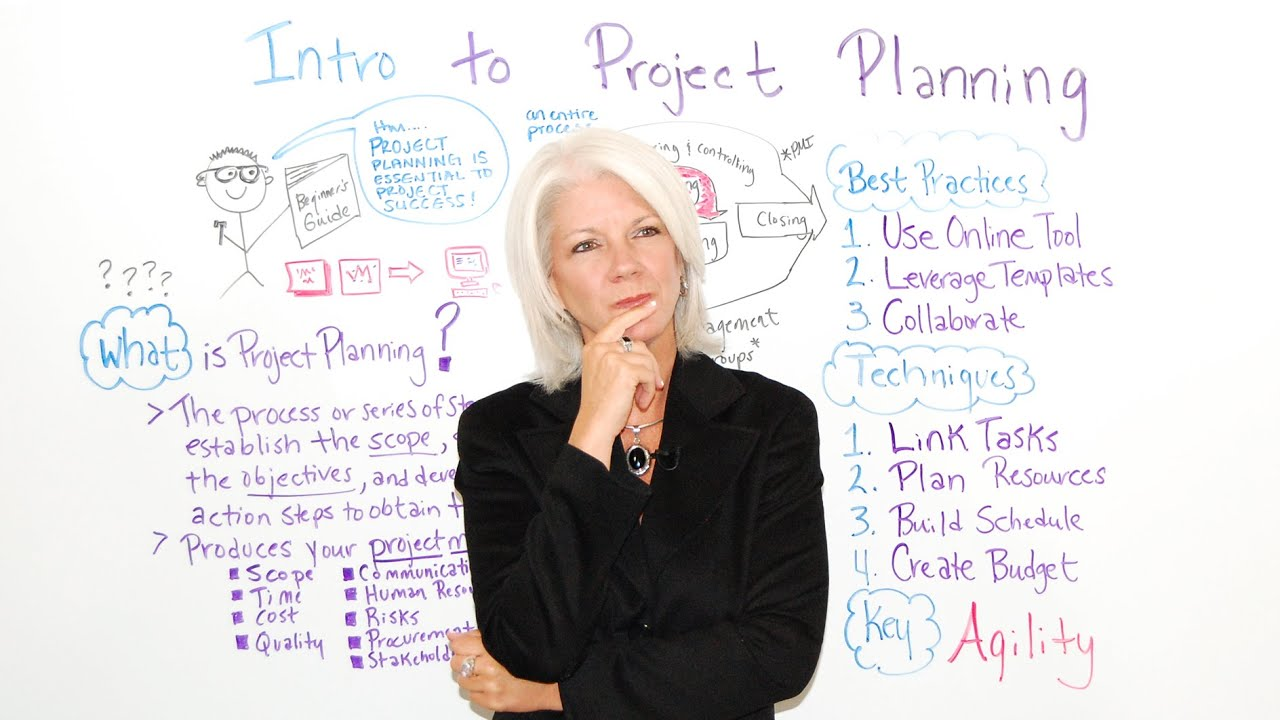 Intro to project planning project management training for For planner