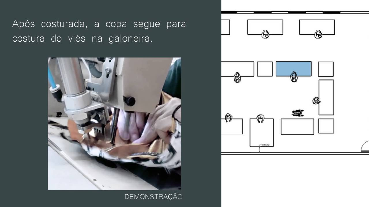 e2065c3983b12 Projeto de Processo Produtivo - Fabricação de Bonés - YouTube