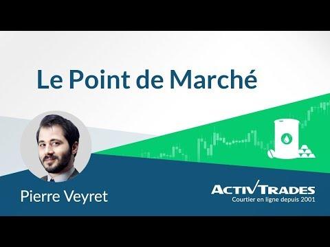 L'actualité des marchés avec Pierre Veyret  sur TV Finance |ActivTrades