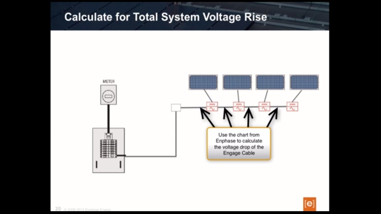 Designing Systems with Enphase M250 Microinverters  YouTube